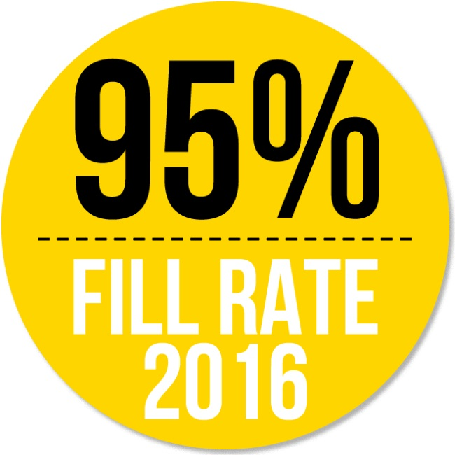 Fill rate 95% in 2016